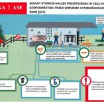 Informacja KOWR Częstochowa